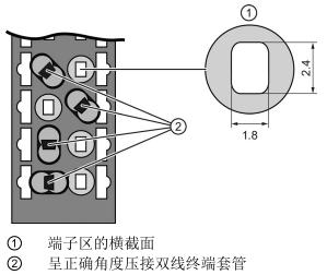ET 200SP基座单元( BaseUnit)使用入门