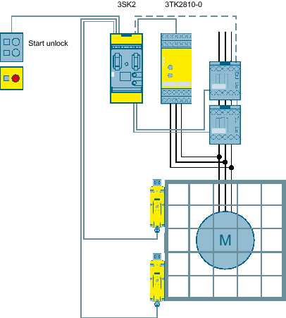 Siemens Safety Relay Wiring Diagram Free Download bull Oasis